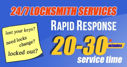 Aldersbrook Locksmiths